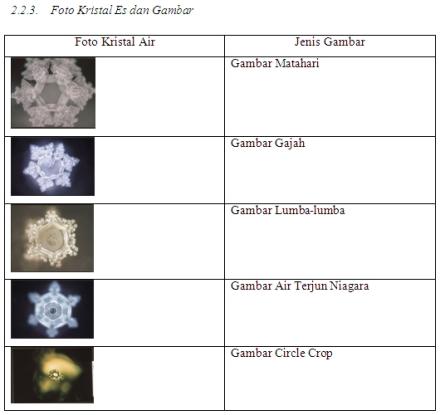 kristal air 3